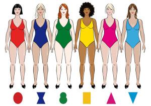 www.zdraviezprirody.ifo  300x211 3 praktické rady jak se obléci